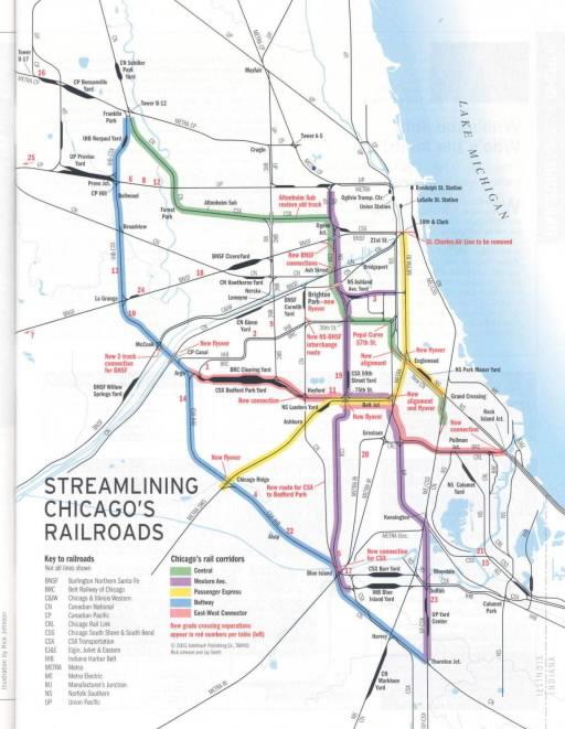 streamliningchicagorailroadssmall
