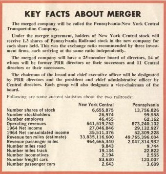 mergerfacts1965