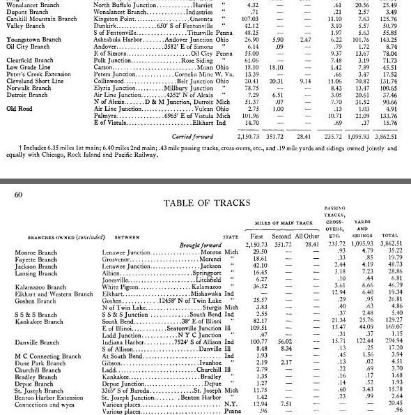 New york passenger list 1957